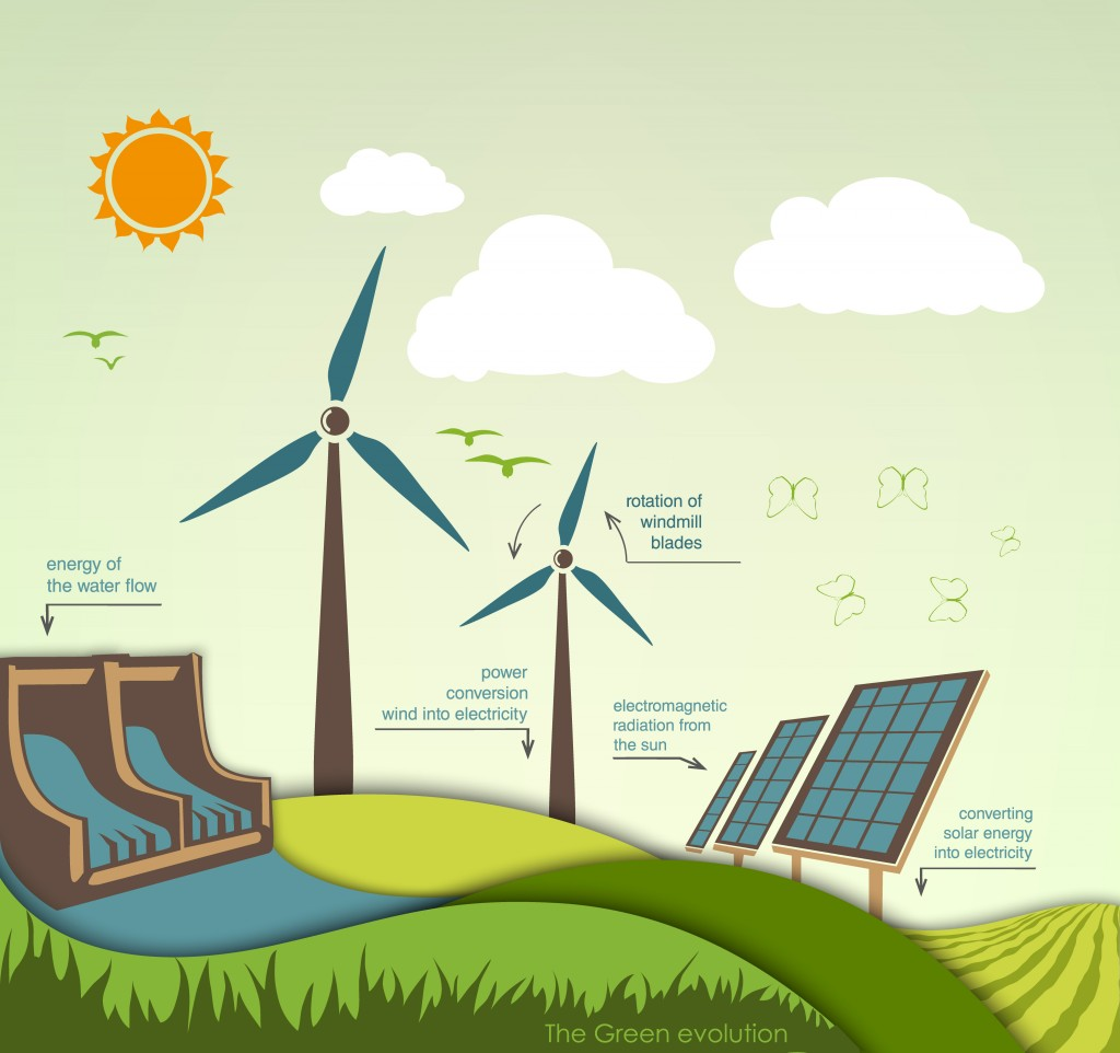 Renewable Energy A Sustainable Form Of Energy Generation